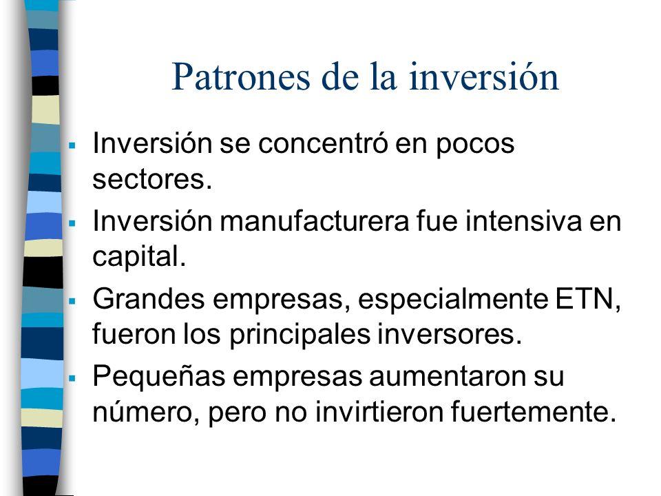 Patrones de la inversión Inversión se concentró en pocos sectores. Inversión manufacturera fue intensiva en capital. Grandes empresas, especialmente E