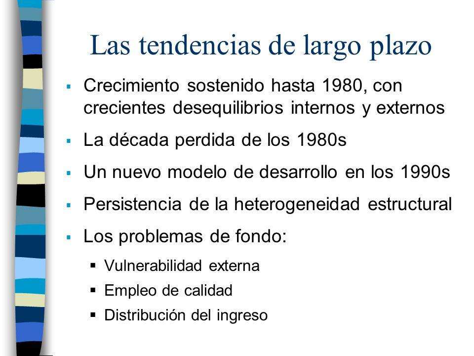 Las tendencias de largo plazo Crecimiento sostenido hasta 1980, con crecientes desequilibrios internos y externos La década perdida de los 1980s Un nuevo modelo de desarrollo en los 1990s Persistencia de la heterogeneidad estructural Los problemas de fondo: Vulnerabilidad externa Empleo de calidad Distribución del ingreso