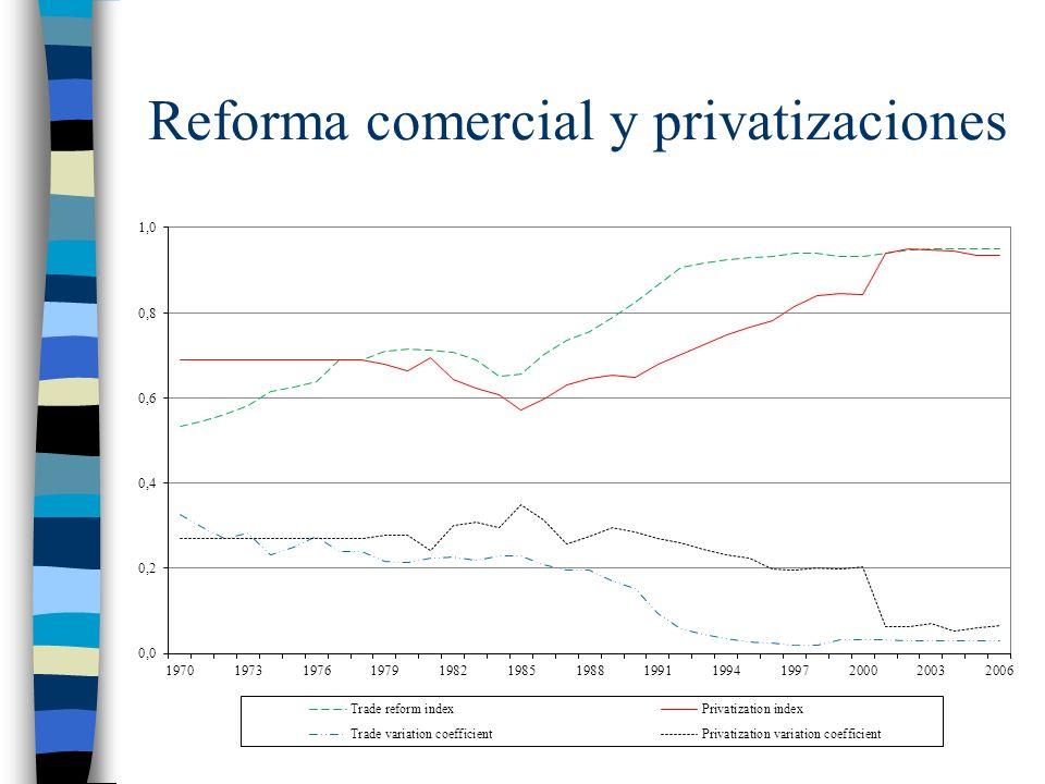 Reforma comercial y privatizaciones
