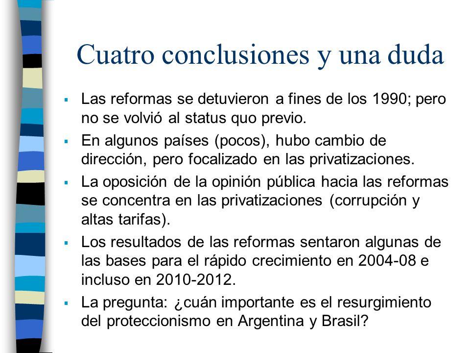 Cuatro conclusiones y una duda Las reformas se detuvieron a fines de los 1990; pero no se volvió al status quo previo. En algunos países (pocos), hubo