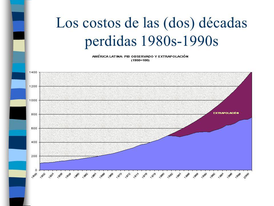 Los costos de las (dos) décadas perdidas 1980s-1990s
