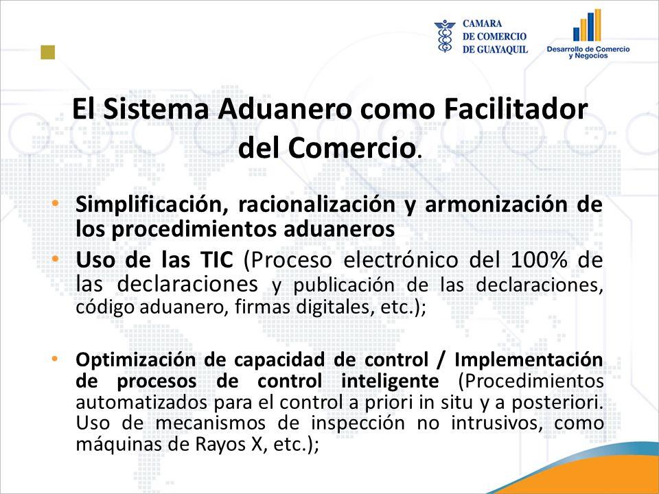 El Sistema Aduanero como Facilitador del Comercio. Simplificación, racionalización y armonización de los procedimientos aduaneros Uso de las TIC (Proc
