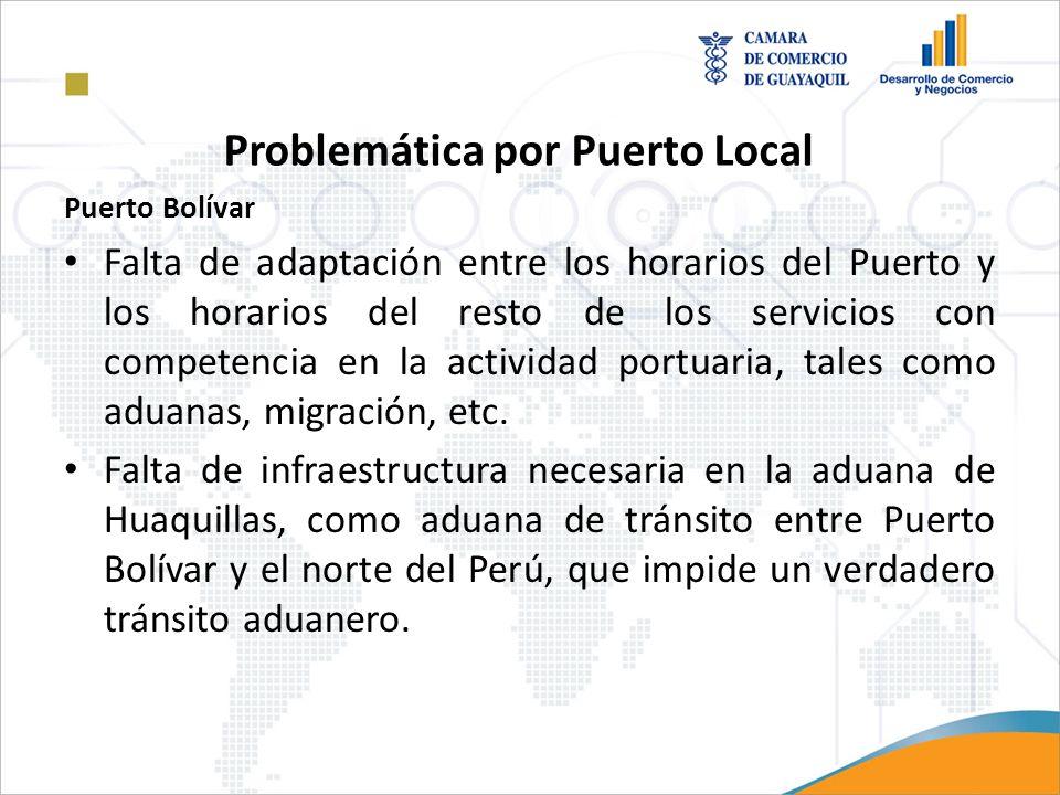 Problemática por Puerto Local Puerto Bolívar Falta de adaptación entre los horarios del Puerto y los horarios del resto de los servicios con competenc