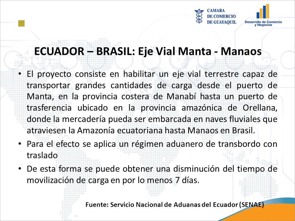ECUADOR – BRASIL: Eje Vial Manta - Manaos El proyecto consiste en habilitar un eje vial terrestre capaz de transportar grandes cantidades de carga des