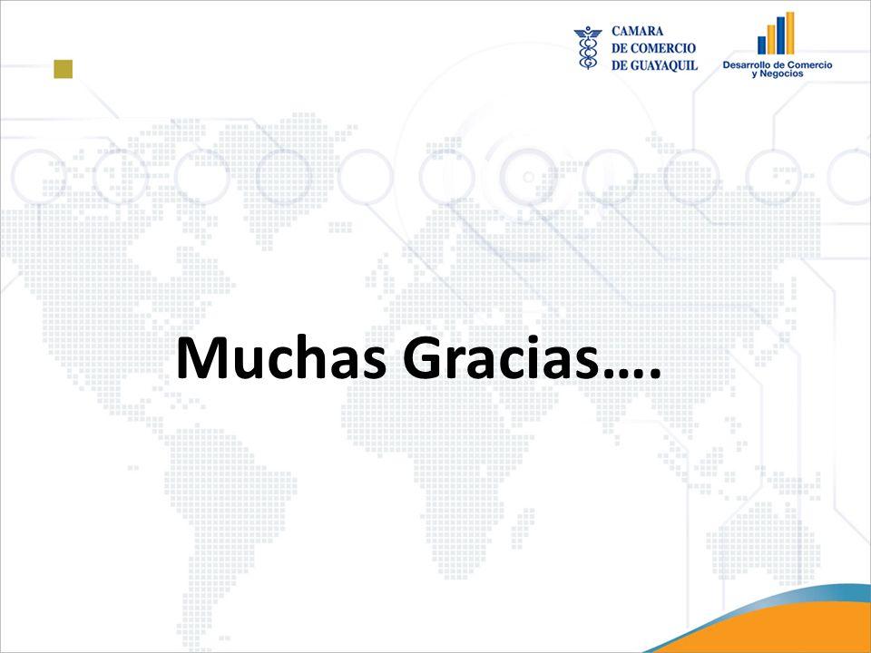Muchas Gracias….