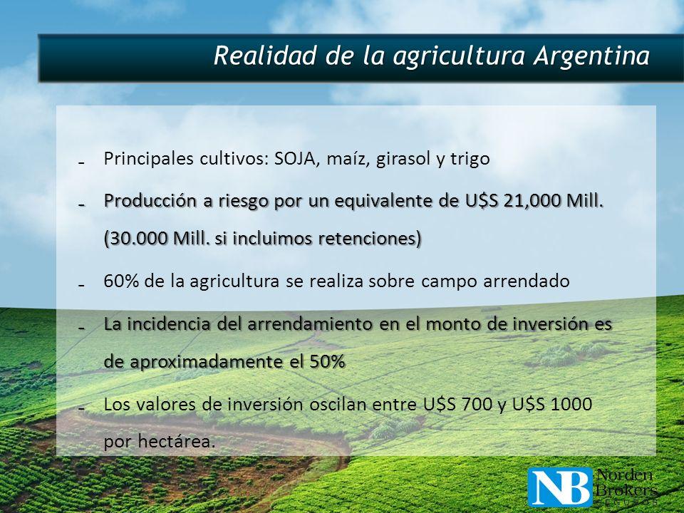 Principales cultivos: SOJA, maíz, girasol y trigo Producción a riesgo por un equivalente de U$S 21,000 Mill. (30.000 Mill. si incluimos retenciones)Pr