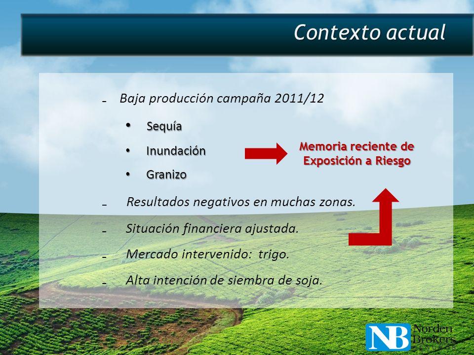 Baja producción campaña 2011/12 Sequía Sequía Inundación Inundación Granizo Granizo Resultados negativos en muchas zonas. Situación financiera ajustad