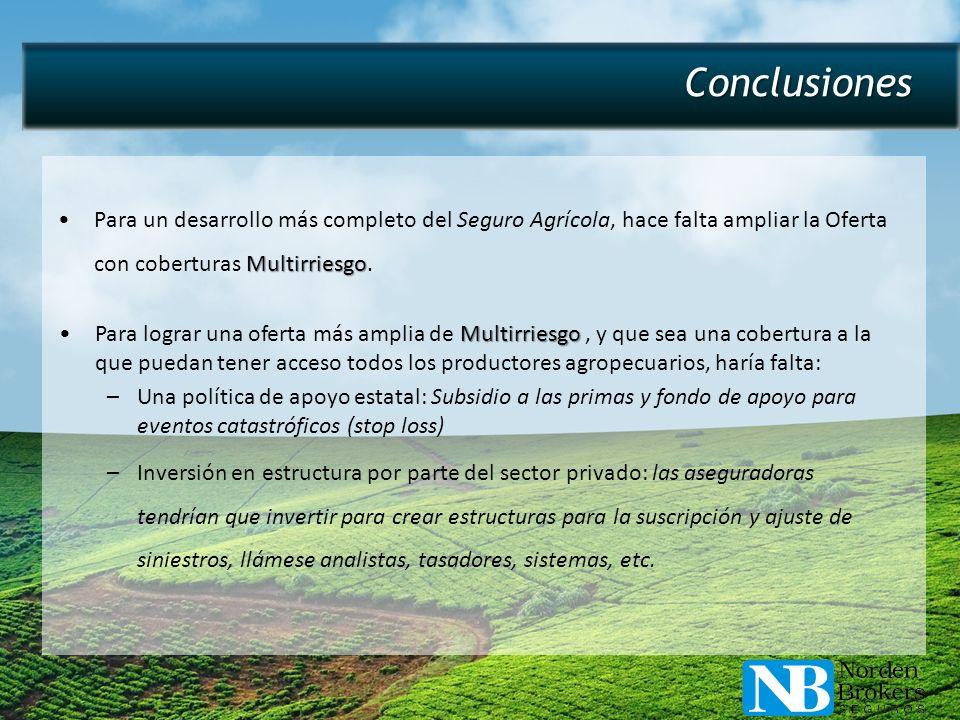 MultirriesgoPara un desarrollo más completo del Seguro Agrícola, hace falta ampliar la Oferta con coberturas Multirriesgo. Conclusiones MultirriesgoPa