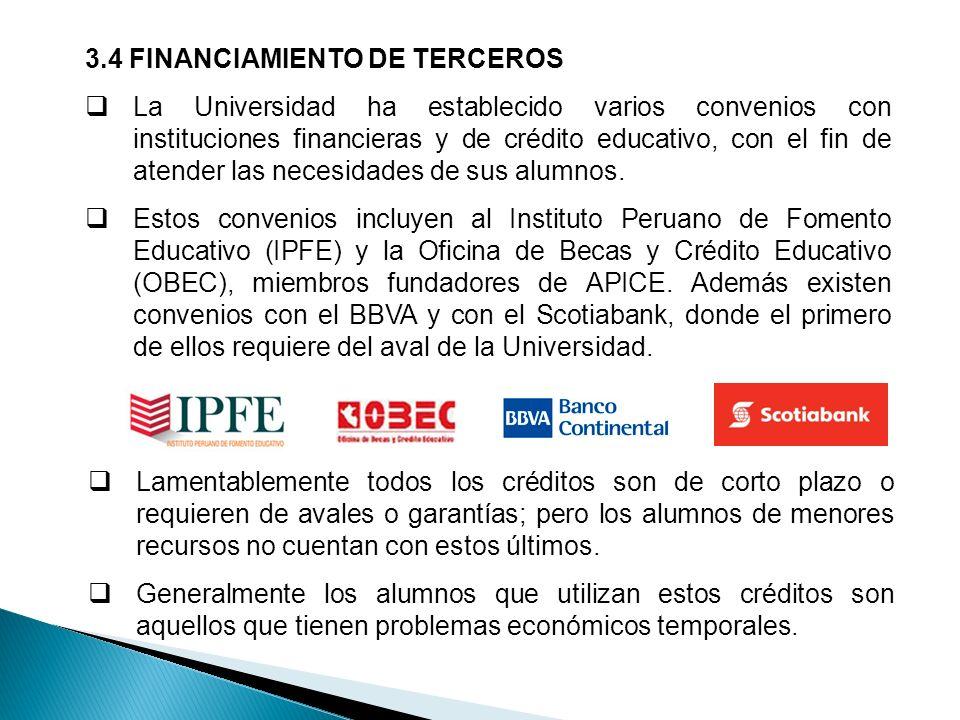3.4 FINANCIAMIENTO DE TERCEROS La Universidad ha establecido varios convenios con instituciones financieras y de crédito educativo, con el fin de aten