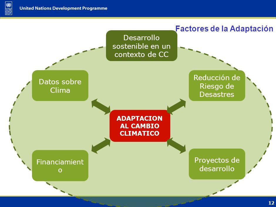 13 Compromiso de desarrollar estrategias nacionales para adaptarse a los impactos del CC.