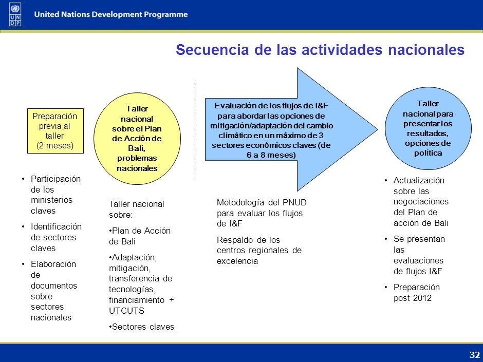 33 Evaluación de los flujos de I&F ¿Cuáles son las opciones de adaptación / mitigación para hasta 3 sectores seleccionados, en los próximos 25 años.