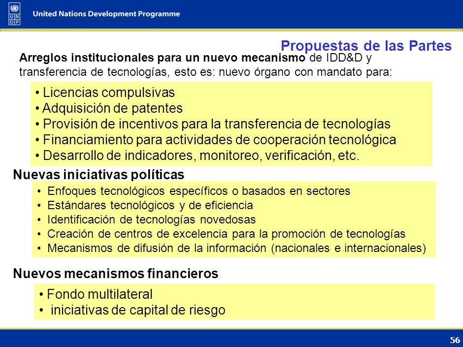 56 Arreglos institucionales para un nuevo mecanismo de IDD&D y transferencia de tecnologías, esto es: nuevo órgano con mandato para: Propuestas de las