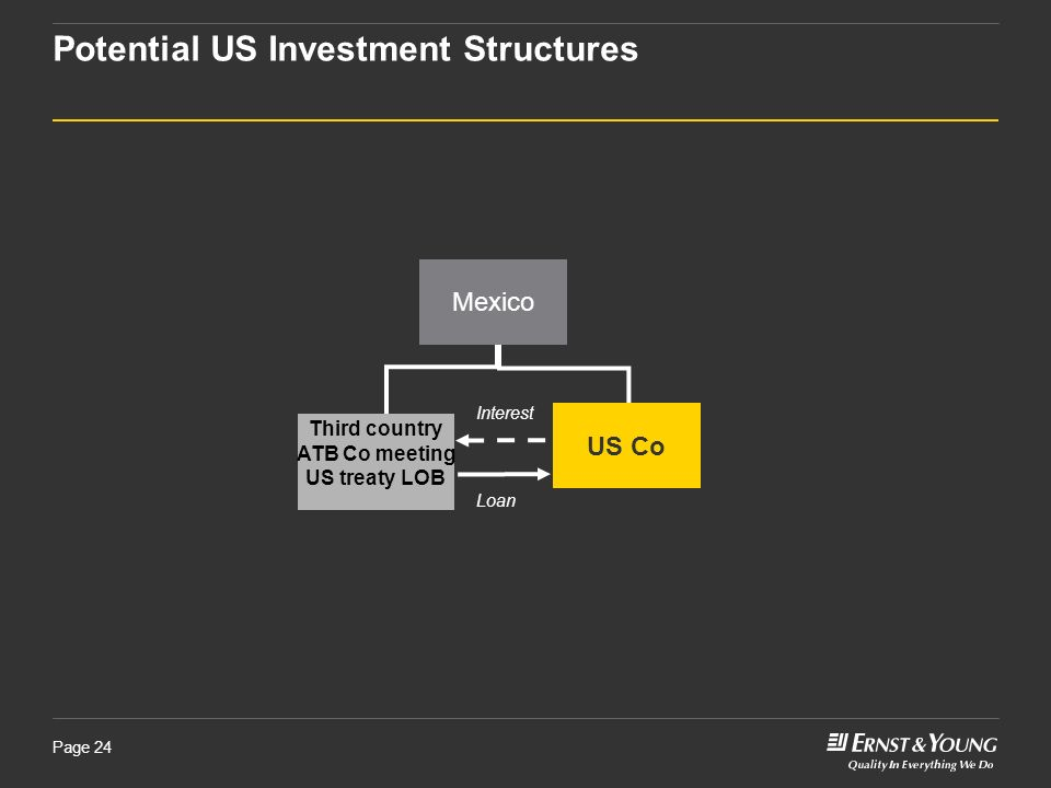 Page 24 Potential US Investment Structures Mexico US Co Third country ATB Co meeting US treaty LOB Loan Interest