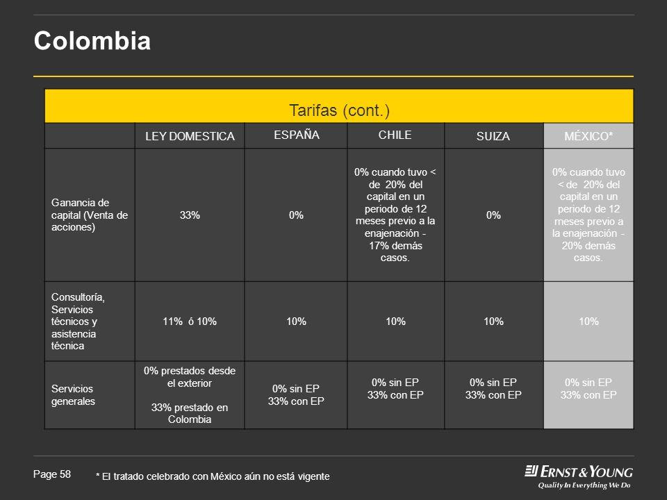 Page 58 Colombia Tarifas (cont.) LEY DOMESTICAESPAÑACHILESUIZAMÉXICO* Ganancia de capital (Venta de acciones) 33%0% 0% cuando tuvo < de 20% del capita