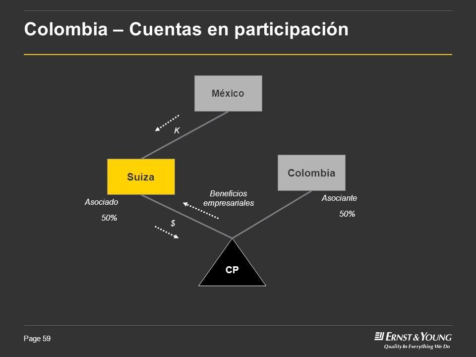 Page 59 Colombia – Cuentas en participación México Colombia Suiza K $ CP Asociante Asociado 50% Beneficios empresariales