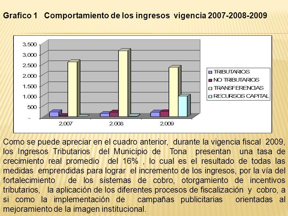 En tesorería todos los esfuerzos de la Administración Municipal durante la vigencia 2009, se canalizaron hacia el diseño e implementación de una serie