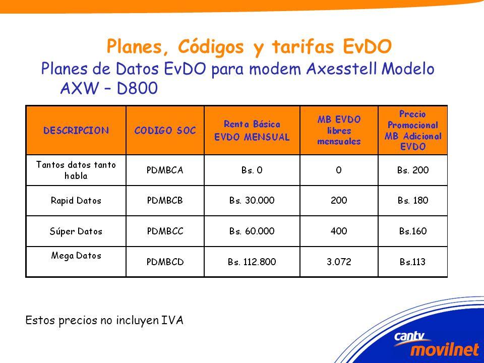Planes, Códigos y tarifas EvDO Planes de Datos EvDO para modem Axesstell Modelo AXW – D800 Estos precios no incluyen IVA