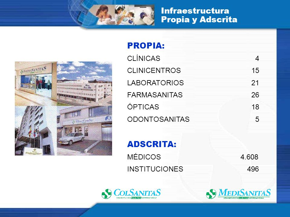 Infraestructura Propia y Adscrita PROPIA: CLÍNICAS 4 CLINICENTROS 15 LABORATORIOS 21 FARMASANITAS 26 ÓPTICAS 18 ODONTOSANITAS 5 ADSCRITA: MÉDICOS 4.60