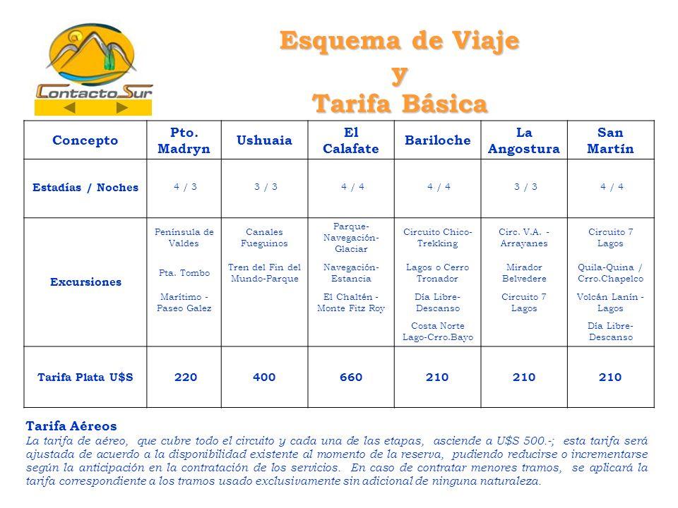 Esquema de Viaje y Tarifa Básica Concepto Pto. Madryn Ushuaia El Calafate Bariloche La Angostura San Martín Estadías / Noches 4 / 3 3 / 3 4 / 4 3 / 3