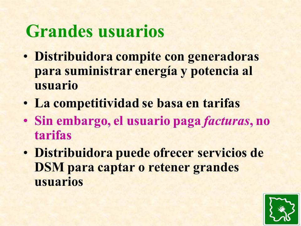 Grandes usuarios Distribuidora compite con generadoras para suministrar energía y potencia al usuario La competitividad se basa en tarifas Sin embargo