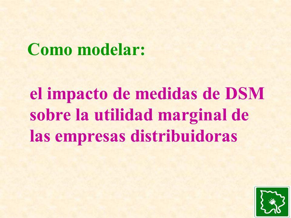 el impacto de medidas de DSM sobre la utilidad marginal de las empresas distribuidoras Como modelar: