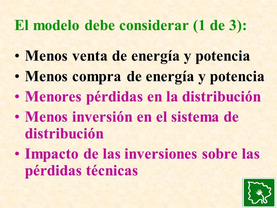 El modelo debe considerar (1 de 3): Menos venta de energía y potencia Menos compra de energía y potencia Menores pérdidas en la distribución Menos inv