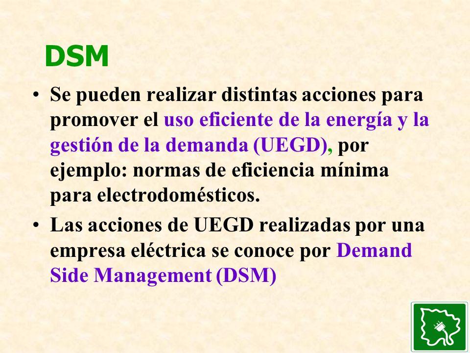 DSM Se pueden realizar distintas acciones para promover el uso eficiente de la energía y la gestión de la demanda (UEGD), por ejemplo: normas de efici