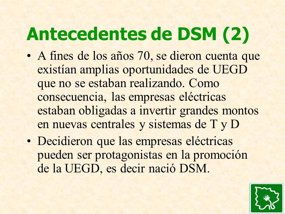 Antecedentes de DSM (2) A fines de los años 70, se dieron cuenta que existían amplias oportunidades de UEGD que no se estaban realizando. Como consecu