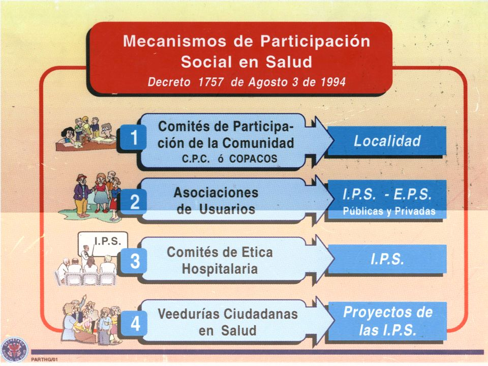 La participación de la comunidad en el desarrollo del sector salud y sus políticas, ha estado presente desde la década de los años sesenta.