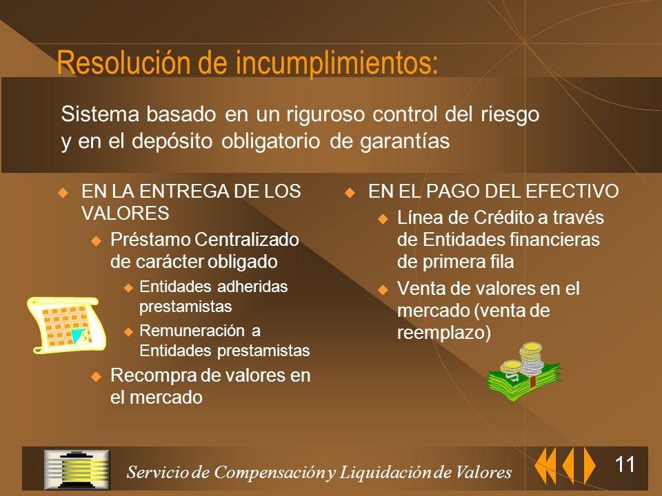 Servicio de Compensación y Liquidación de Valores 10 D+6D+3DD+2 DESGLOSE D+1 CONFIRMACIÓN O RECHAZO Ciclo de Liquidación bursátil: JUSTIFICACIONES DE