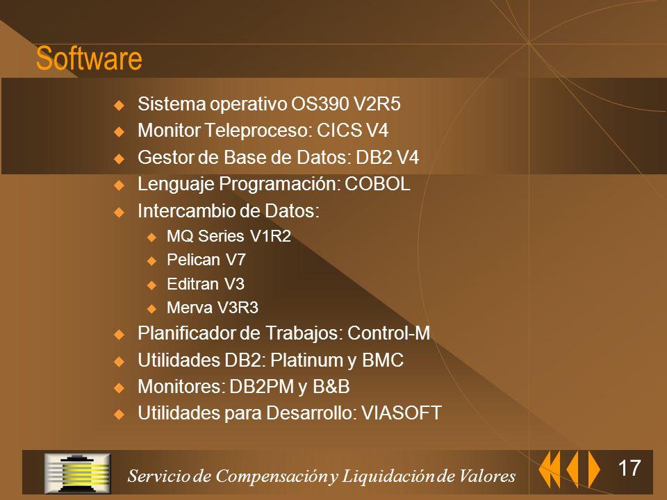 Servicio de Compensación y Liquidación de Valores 16 Hardware 3745-170 Nodo X.25 ERIPAX 2 x 64 KB Iberpac Plus 2 x 64 KB Iberpac 2 x 64 KB Punto a Pun