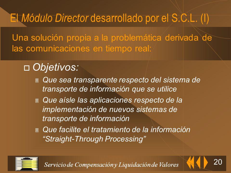 Servicio de Compensación y Liquidación de Valores 19 Flujos de información Batch MÓDULO DE CONTROL DE TRANSMISIONES HISTORICO UNIFICADOS POR APLICACIÓ