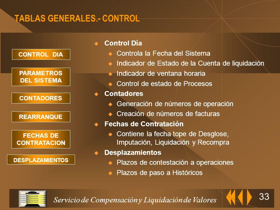 Servicio de Compensación y Liquidación de Valores 32 CLASES DE VALOR ENTIDADES VALOR NUMERACIONES HUECOS DE NUMERACIONES CALENDARIO MAESTRAS Tablas co