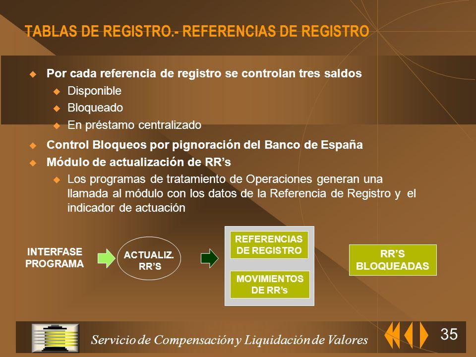 Servicio de Compensación y Liquidación de Valores 34 Módulo de actualización de Posiciones u Cada concepto tiene asociados los saldos de las tablas de