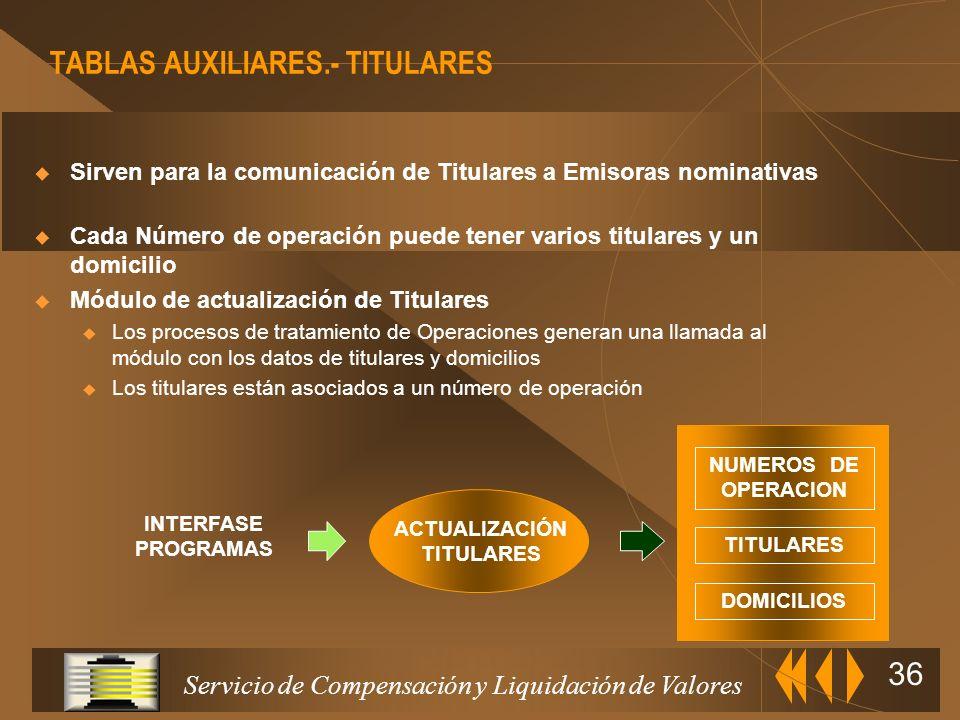 Servicio de Compensación y Liquidación de Valores 35 RRS BLOQUEADAS REFERENCIAS DE REGISTRO MOVIMIENTOS DE RRs ACTUALIZ. RRS INTERFASE PROGRAMA TABLAS