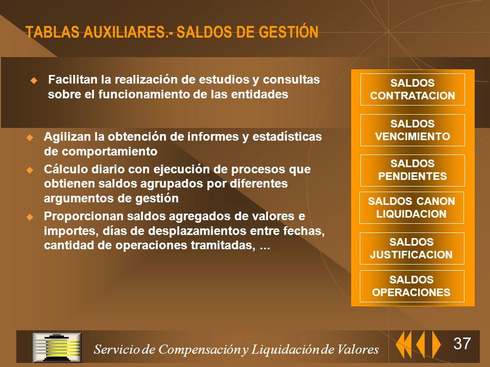Servicio de Compensación y Liquidación de Valores 36 Sirven para la comunicación de Titulares a Emisoras nominativas NUMEROS DE OPERACION TITULARES AC
