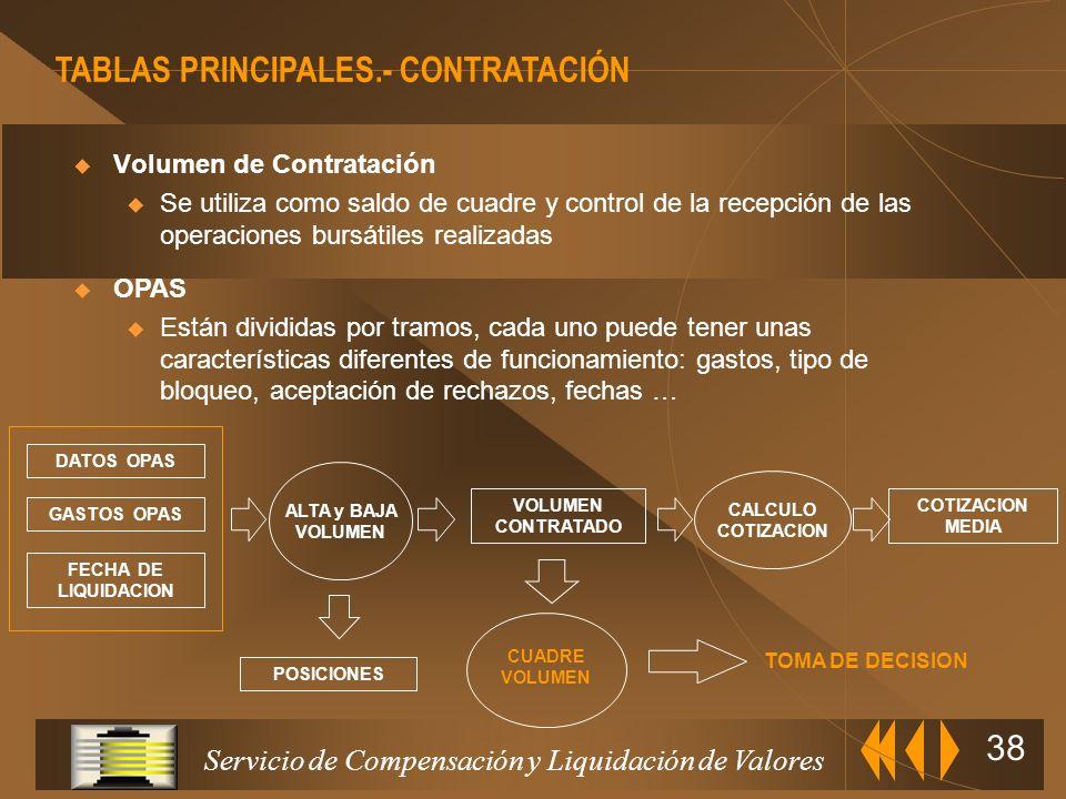 Servicio de Compensación y Liquidación de Valores 37 Facilitan la realización de estudios y consultas sobre el funcionamiento de las entidades SALDOS