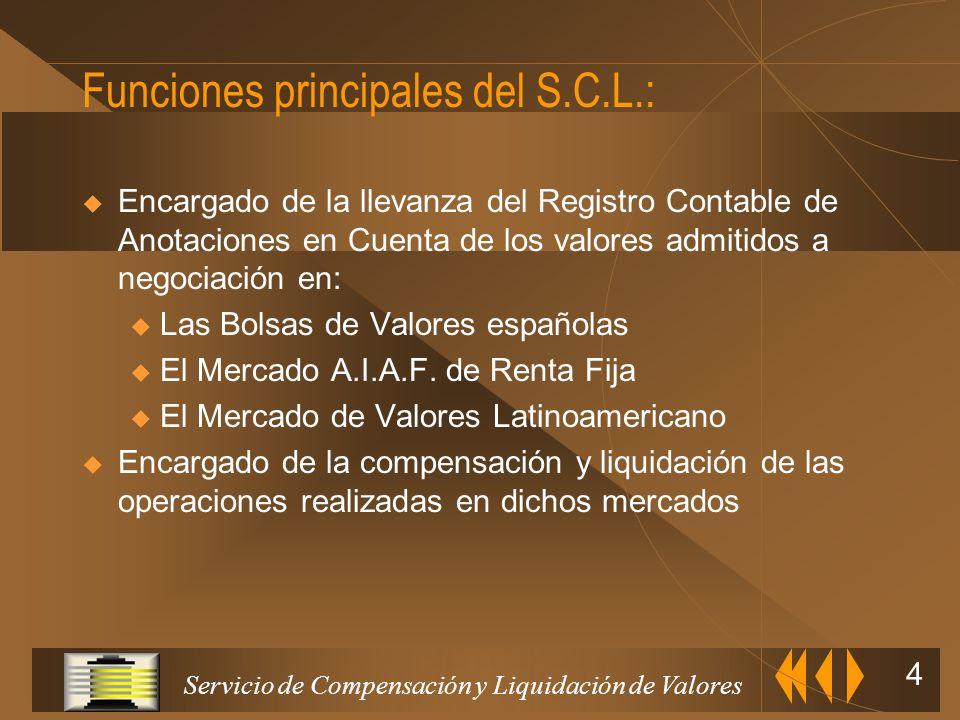 Servicio de Compensación y Liquidación de Valores 3 Arquitectura y funcionalidades de los sistemas de compensación y liquidación. FUNCIONALIDADES