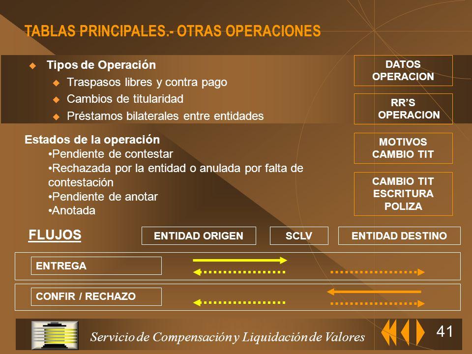 Servicio de Compensación y Liquidación de Valores 40 POSICIONES TARIFAS DE LIQUIDACION DESGLOSE RRs RRs Entidad 1 TITULAR FECHA DE LIQUIDACION DATOS D