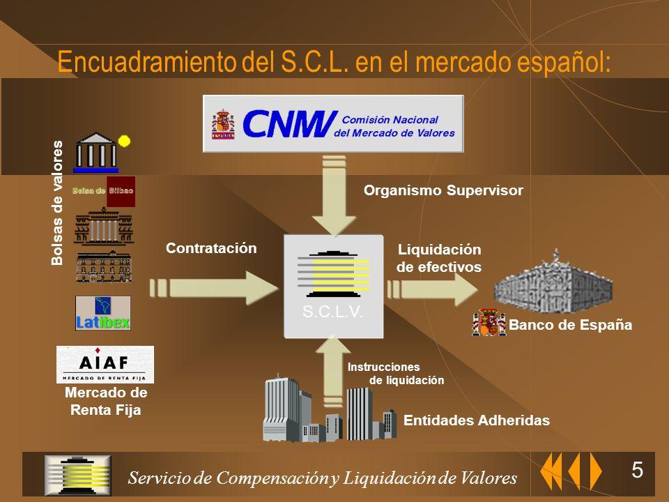 Servicio de Compensación y Liquidación de Valores 4 Funciones principales del S.C.L.: Encargado de la llevanza del Registro Contable de Anotaciones en