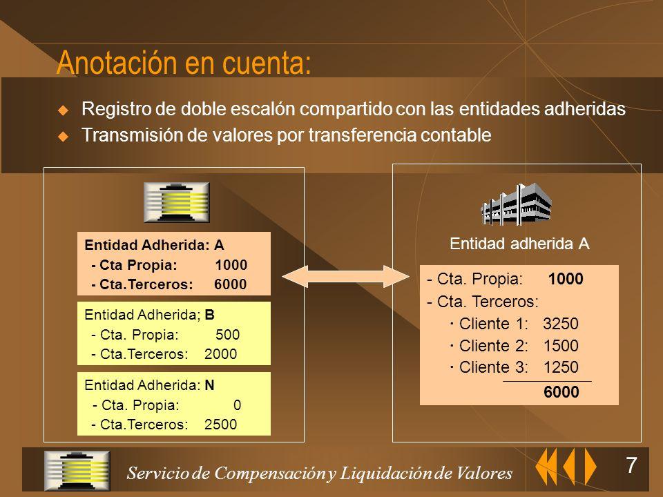 Servicio de Compensación y Liquidación de Valores 37 Facilitan la realización de estudios y consultas sobre el funcionamiento de las entidades SALDOS CONTRATACION SALDOS VENCIMIENTO SALDOS PENDIENTES SALDOS JUSTIFICACION SALDOS OPERACIONES SALDOS CANON LIQUIDACION TABLAS AUXILIARES.- SALDOS DE GESTIÓN Agilizan la obtención de informes y estadísticas de comportamiento Cálculo diario con ejecución de procesos que obtienen saldos agrupados por diferentes argumentos de gestión Proporcionan saldos agregados de valores e importes, días de desplazamientos entre fechas, cantidad de operaciones tramitadas,...