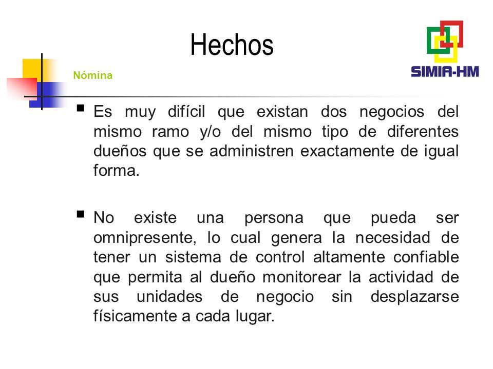 Nómina Ventajas de un Sistema Integral de Manejo de Información Administrativa Hecho a la Medida (SIMIA-HM) Obtener un mejor y más sencillo control del dinero.