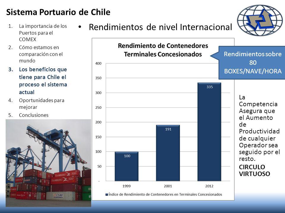 Sistema Portuario de Chile Rendimientos de nivel Internacional 1.La importancia de los Puertos para el COMEX 2.Cómo estamos en comparación con el mund