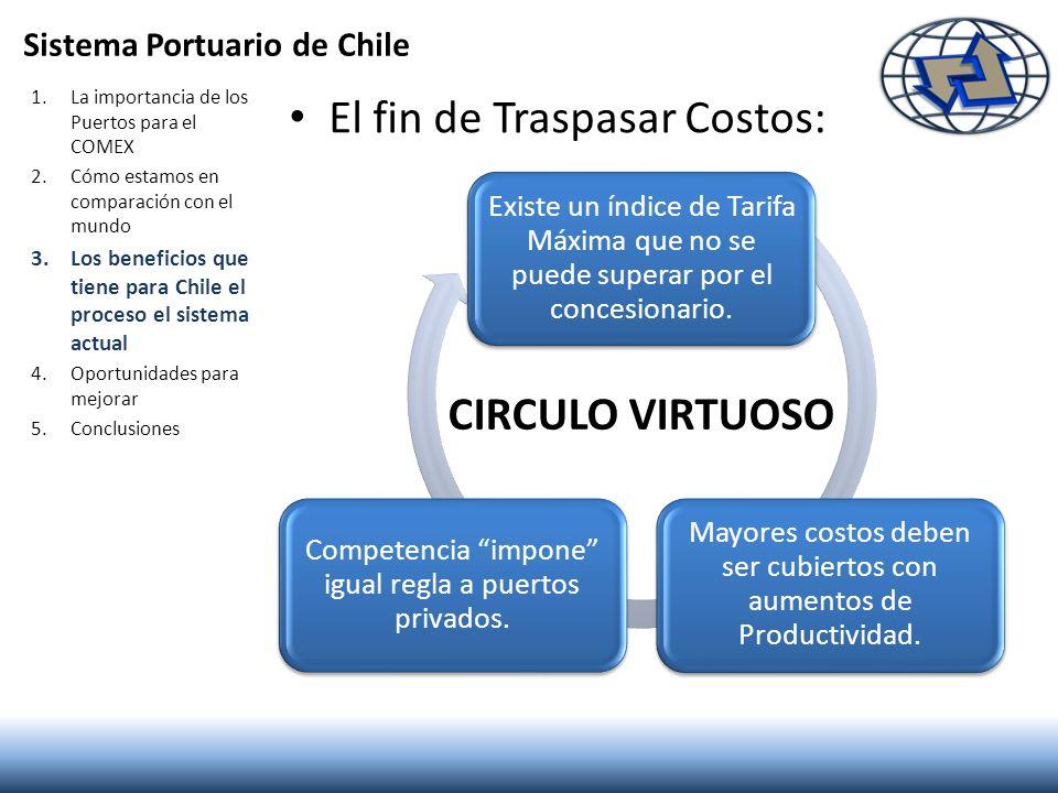 Sistema Portuario de Chile Existe un índice de Tarifa Máxima que no se puede superar por el concesionario. Mayores costos deben ser cubiertos con aume