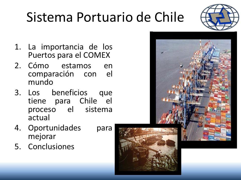 1.La importancia de los Puertos para el COMEX 2.Cómo estamos en comparación con el mundo 3.Los beneficios que tiene para Chile el proceso el sistema a