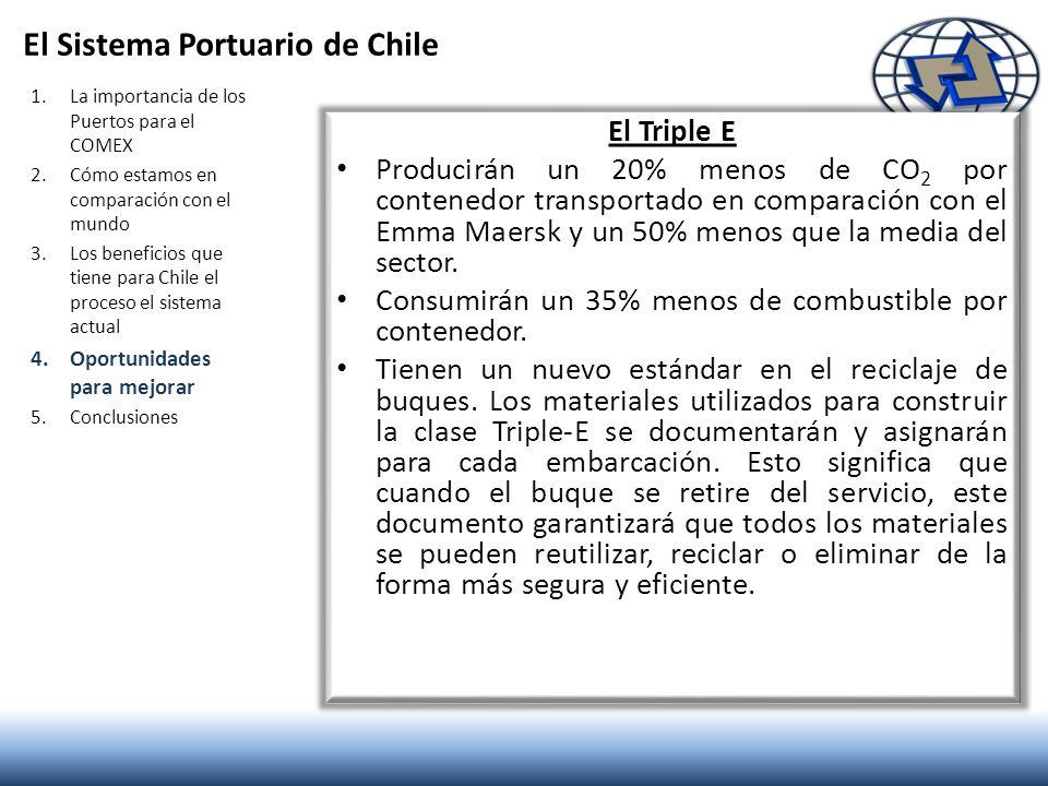 El Sistema Portuario de Chile 1.La importancia de los Puertos para el COMEX 2.Cómo estamos en comparación con el mundo 3.Los beneficios que tiene para