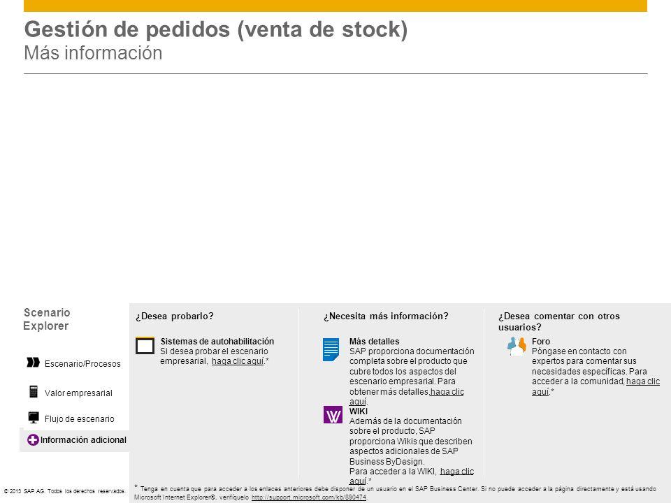 ©© 2013 SAP AG. Todos los derechos reservados. Información adicional Gestión de pedidos (venta de stock) Más información Scenario Explorer Escenario/P