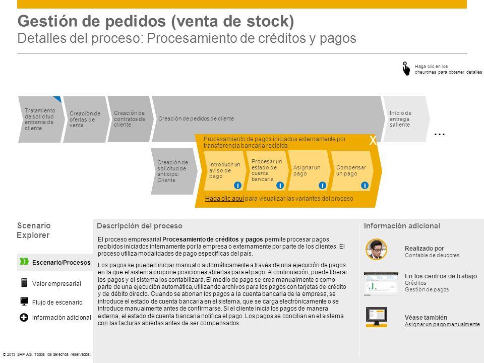 ©© 2013 SAP AG.Todos los derechos reservados.