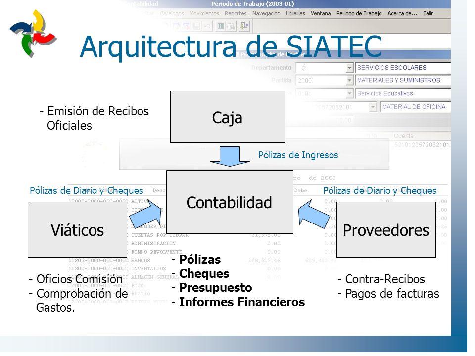 Arquitectura de SIATEC ViáticosProveedores Caja Contabilidad - Emisión de Recibos Oficiales - Oficios Comisión - Comprobación de Gastos. - Contra-Reci