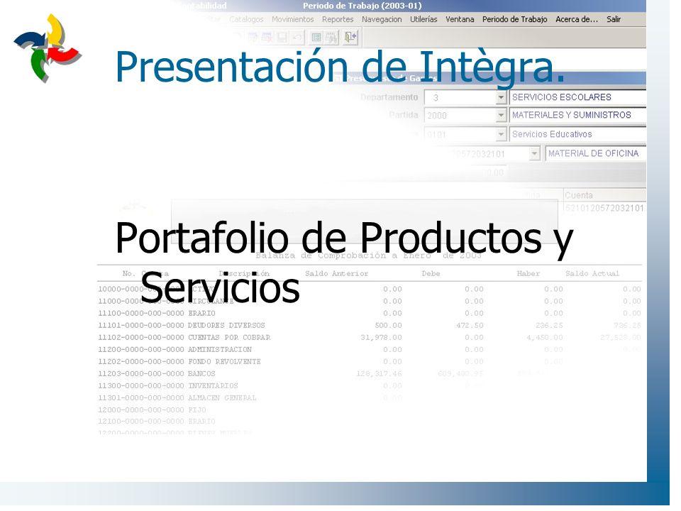 Presentación de Intègra. Portafolio de Productos y Servicios